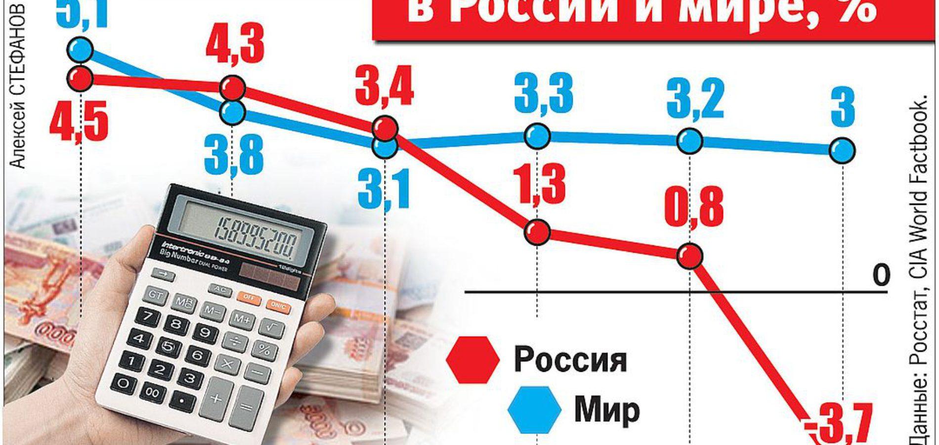 Пять реформ для Алексея Кудрина