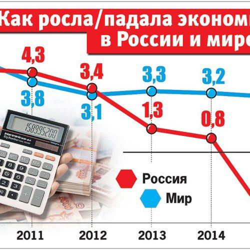 Титов считает мифом, что доля малого бизнеса в России невысока