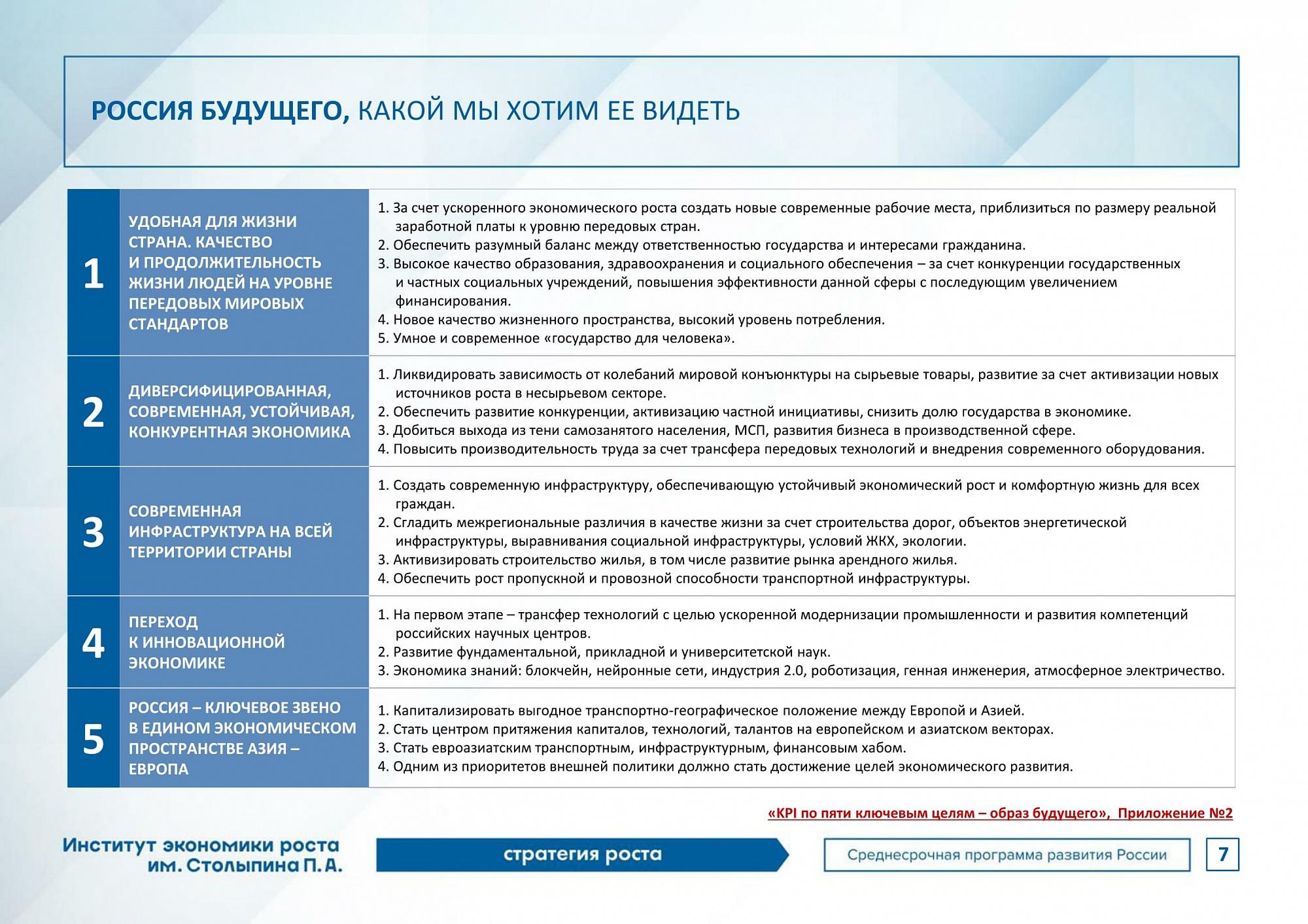 Программа экономика роста учетная программа forex